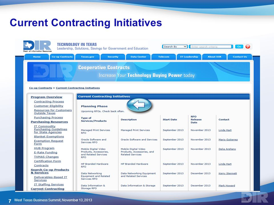 Current Contracting Initiatives