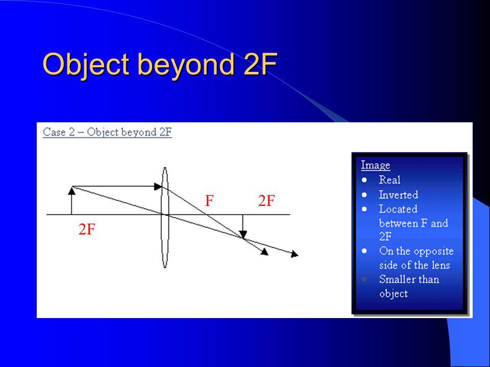 Object beyond 2F F 2F 2F 2F