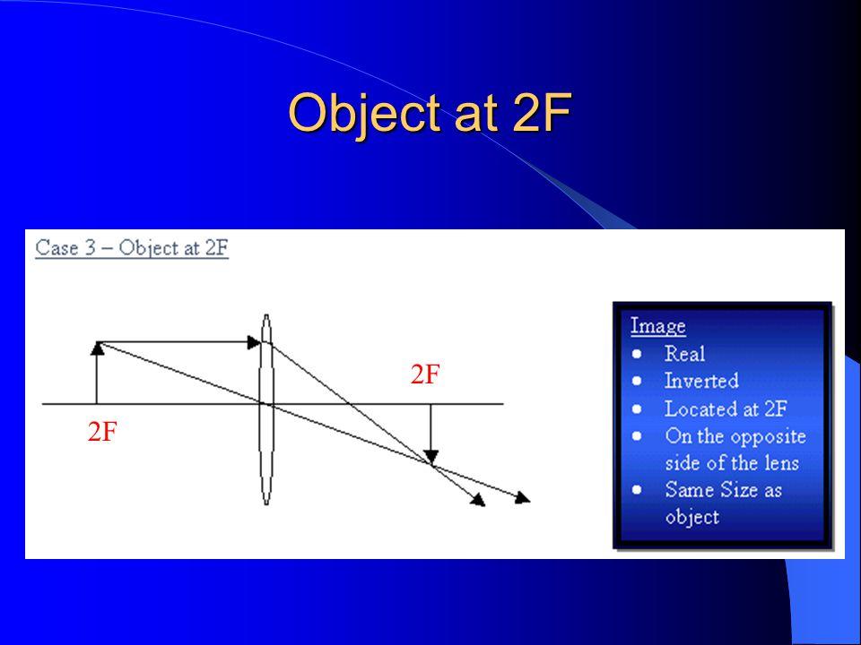 Object at 2F 2F 2F