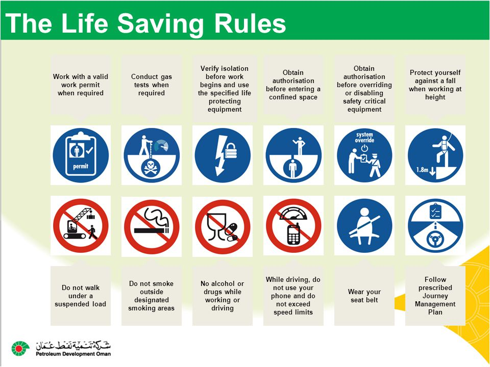 The Life Saving Rules Work with a valid work permit when required. Conduct gas tests when required.