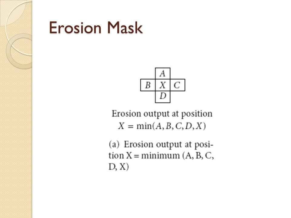 Erosion Mask