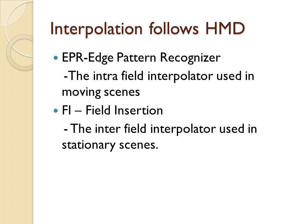 Interpolation follows HMD