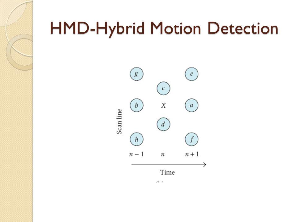 HMD-Hybrid Motion Detection