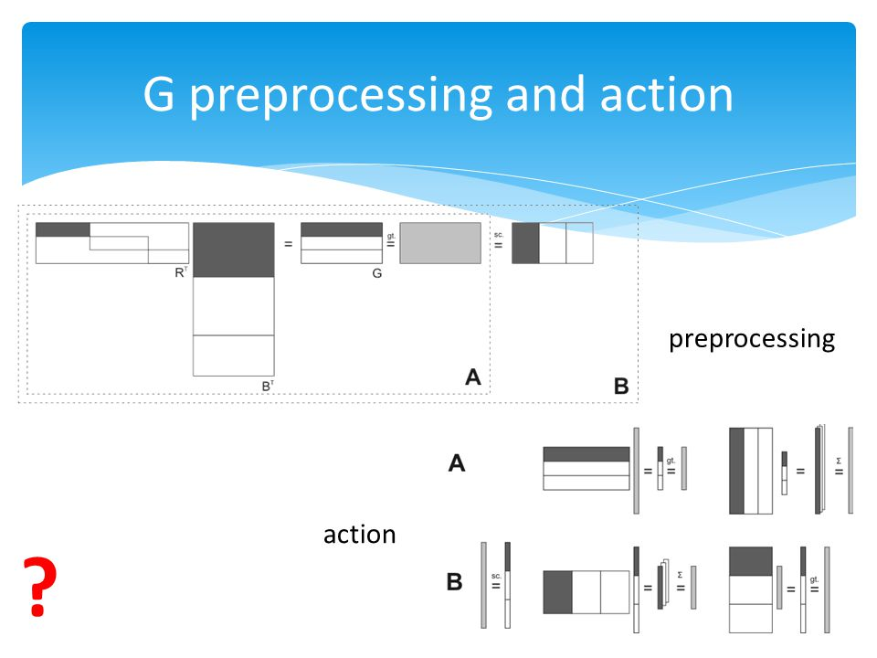 G preprocessing and action