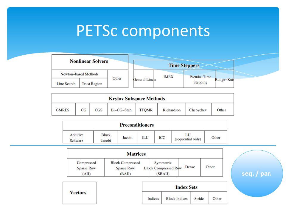 PETSc components seq. / par.