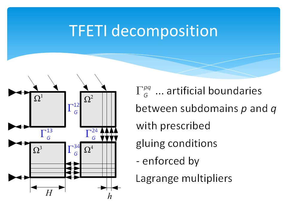 TFETI decomposition to apply TFET domain decomposition we tear the original body from the Dirichlet boundary.