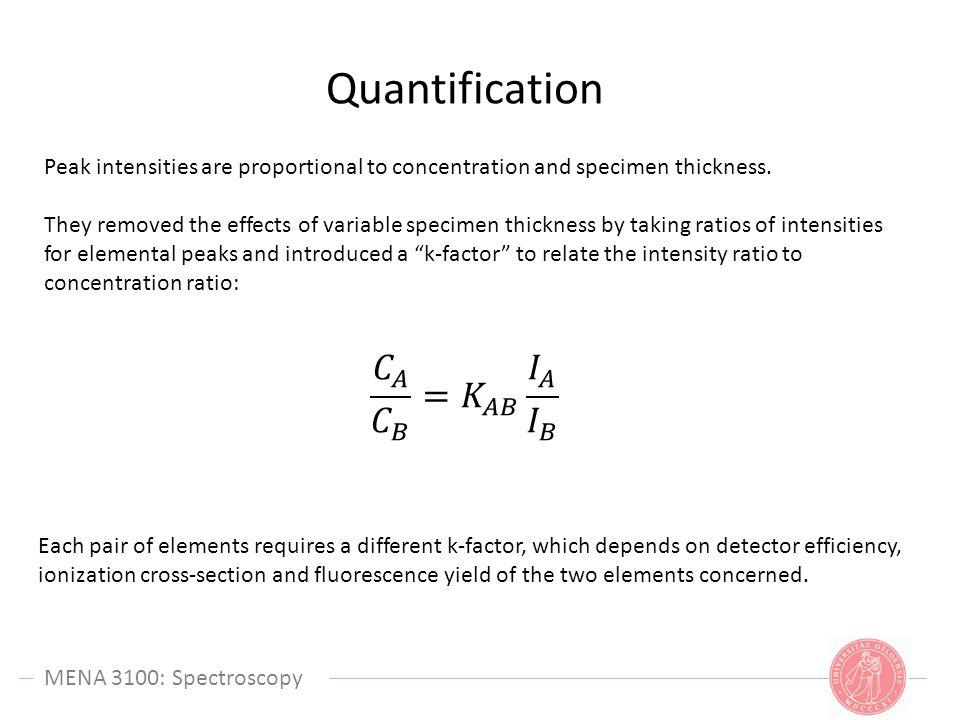 Quantification 𝐶 𝐴 𝐶 𝐵 = 𝐾 𝐴𝐵 𝐼 𝐴 𝐼 𝐵