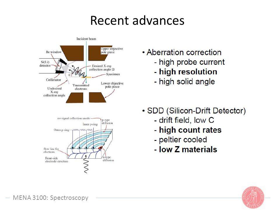 Recent advances MENA 3100: Spectroscopy MENA 3100: Spectroscopy
