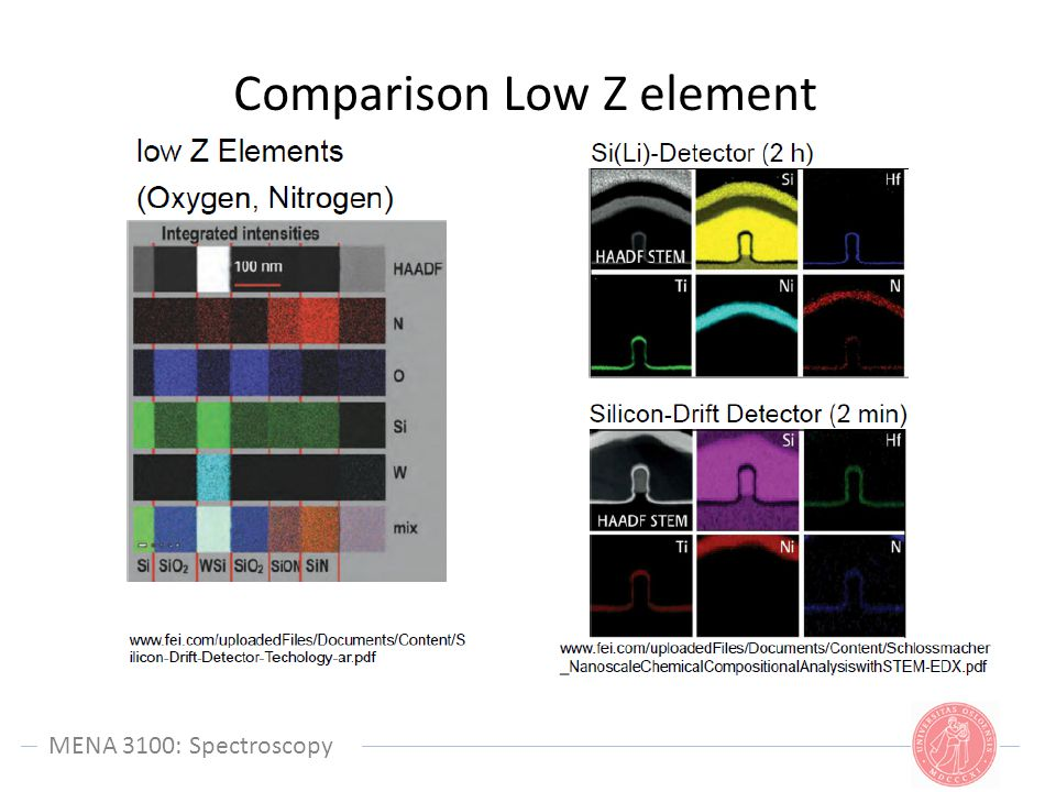 Comparison Low Z element