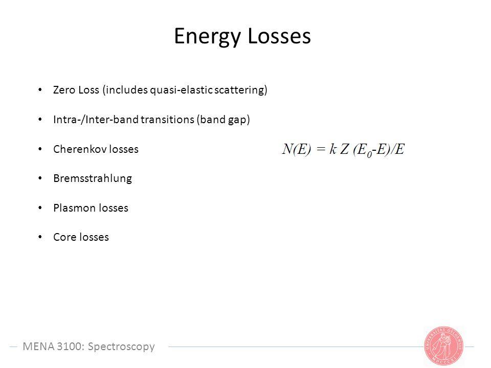 Energy Losses Zero Loss (includes quasi-elastic scattering)