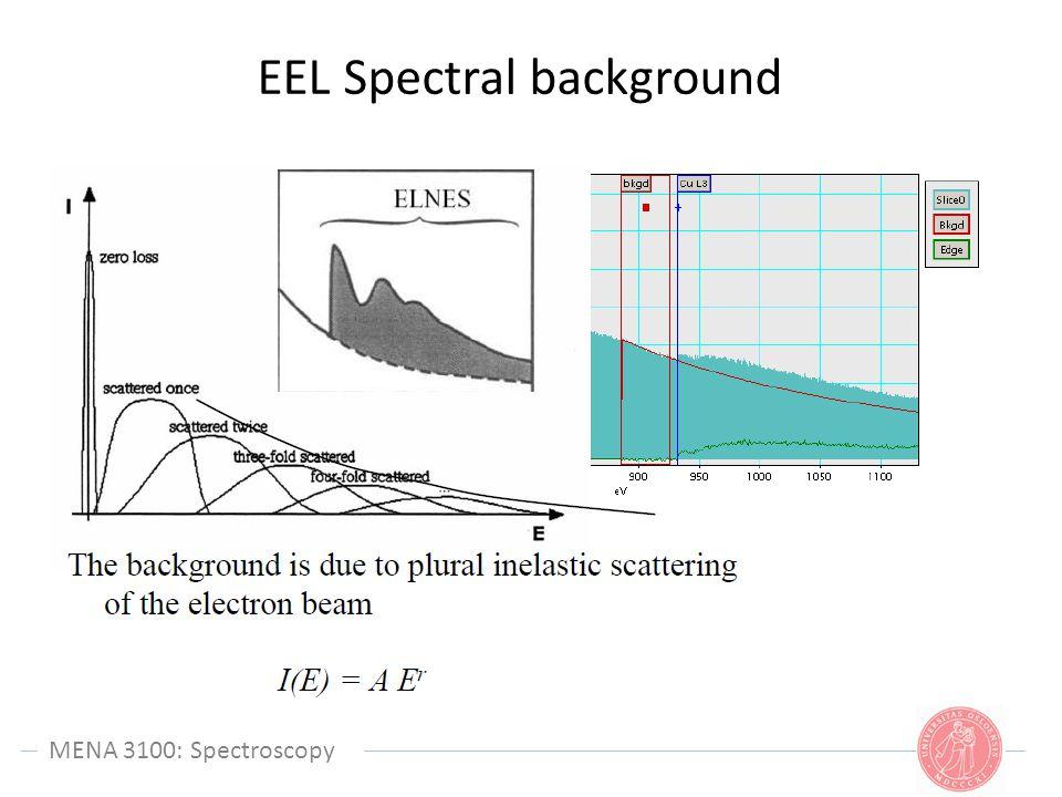 EEL Spectral background