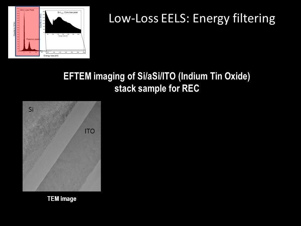 EFTEM imaging of Si/aSi/ITO (Indium Tin Oxide) stack sample for REC