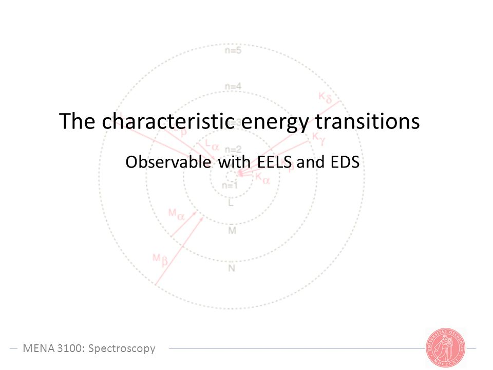 The characteristic energy transitions
