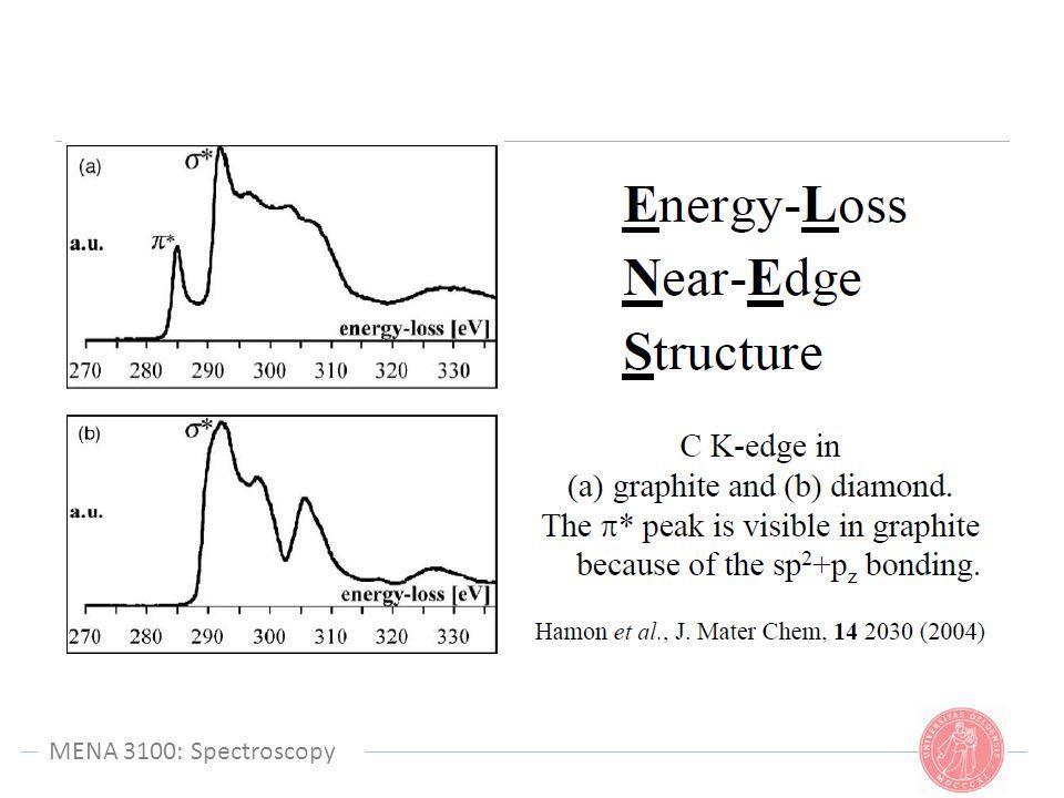 MENA 3100: Spectroscopy MENA 3100: Spectroscopy