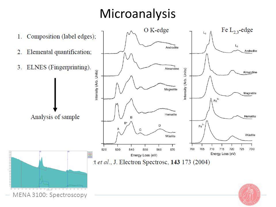 Microanalysis MENA 3100: Spectroscopy MENA 3100: Spectroscopy