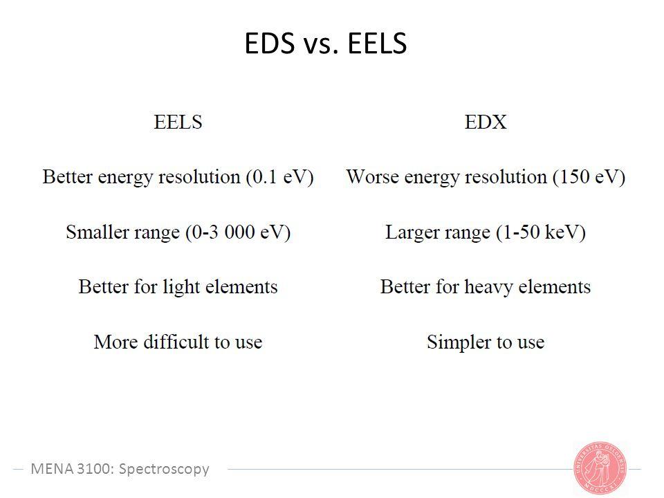 EDS vs. EELS MENA 3100: Spectroscopy MENA 3100: Spectroscopy