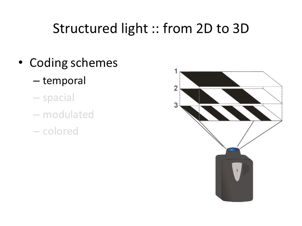 Structured light :: from 2D to 3D