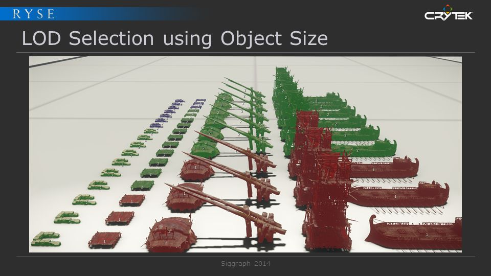 LOD Selection using Object Size