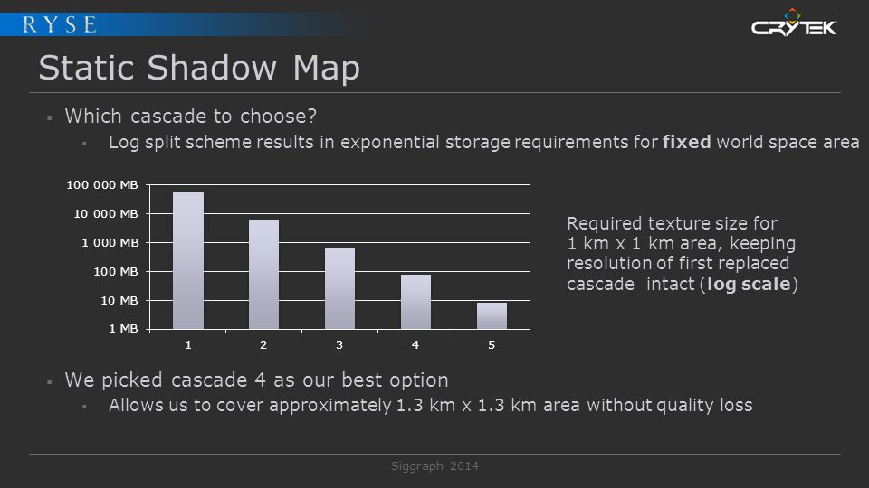 Static Shadow Map Which cascade to choose