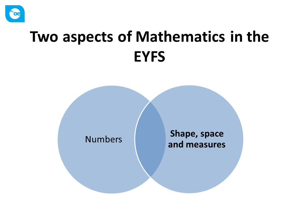 Two aspects of Mathematics in the EYFS