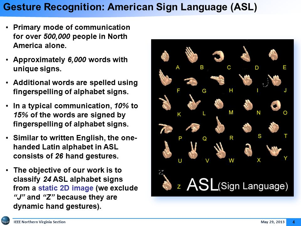 Gesture Recognition: ASL still a challenging problem