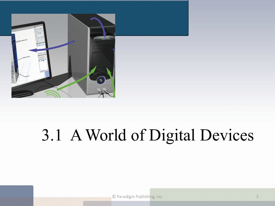3.1 A World of Digital Devices