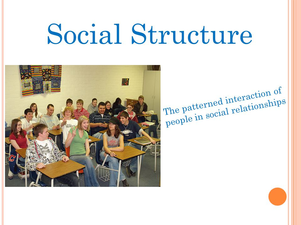 Social Structure The patterned interaction of