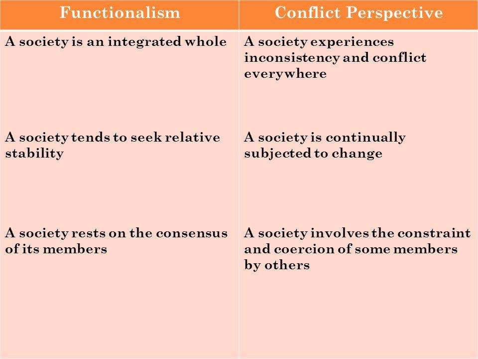 Functionalism Conflict Perspective