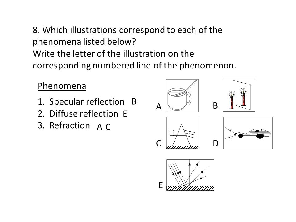 8. Which illustrations correspond to each of the phenomena listed below
