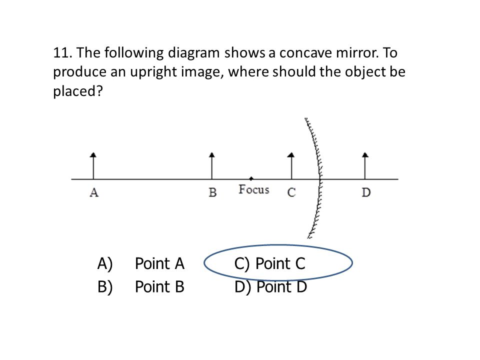 11. The following diagram shows a concave mirror