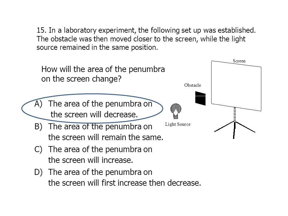 How will the area of the penumbra on the screen change A)