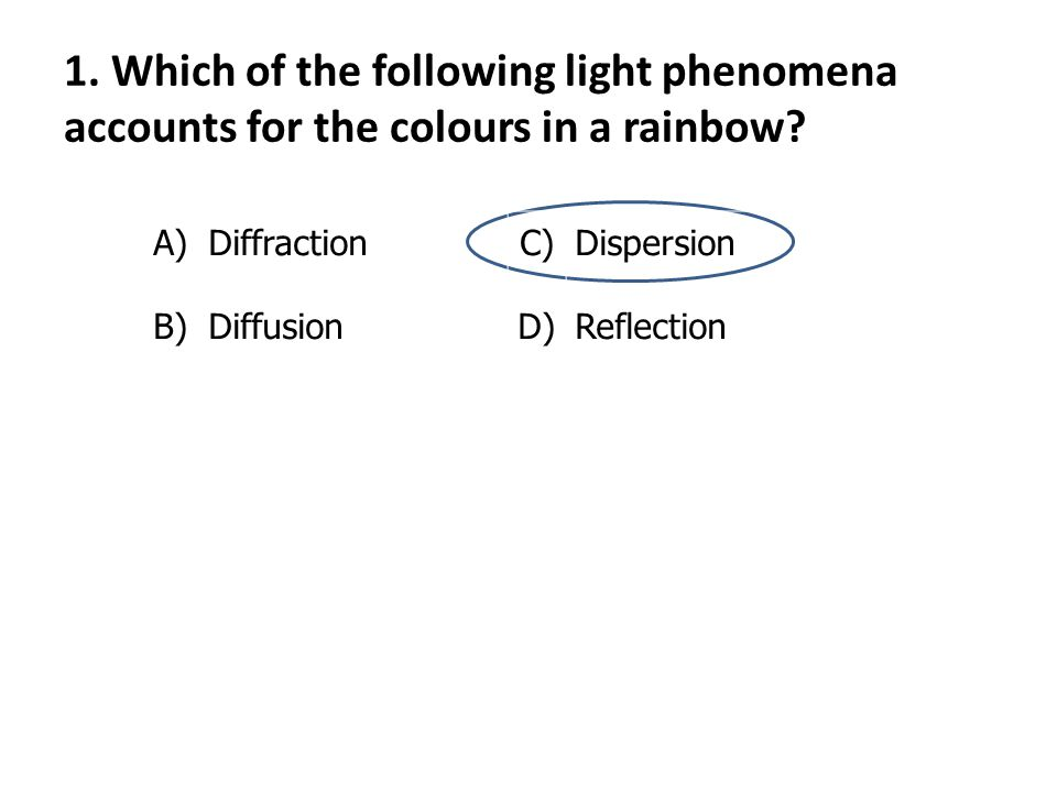 1. Which of the following light phenomena accounts for the colours in a rainbow