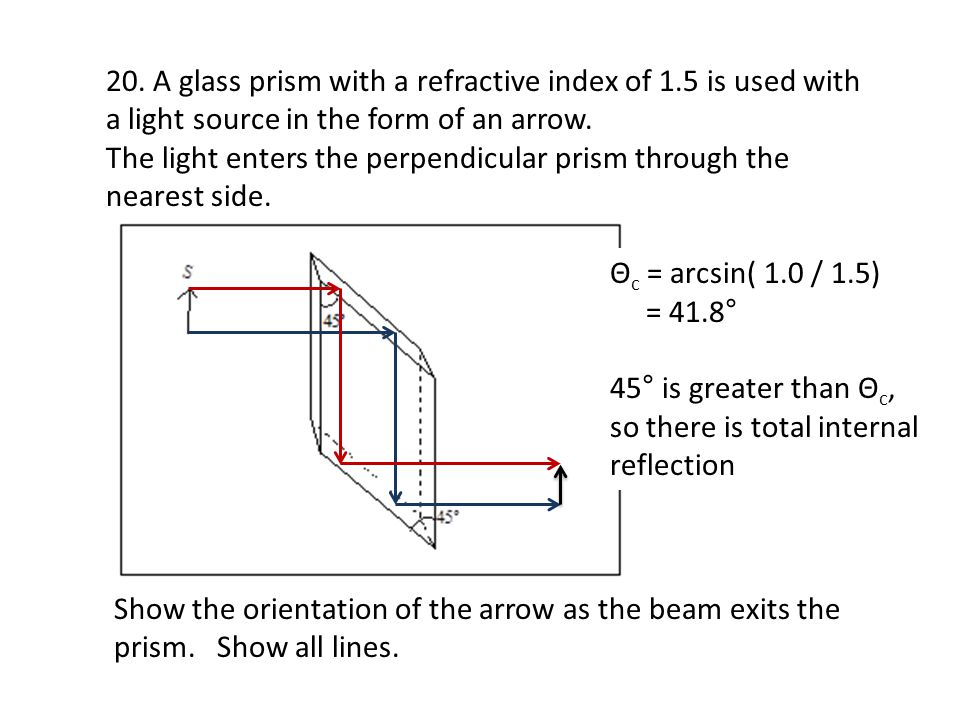 20. A glass prism with a refractive index of 1