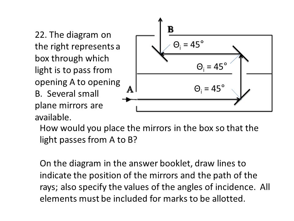 22. The diagram on the right represents a box through which light is to pass from opening A to opening B. Several small plane mirrors are available.