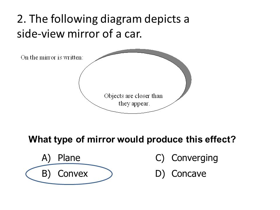 2. The following diagram depicts a side-view mirror of a car.