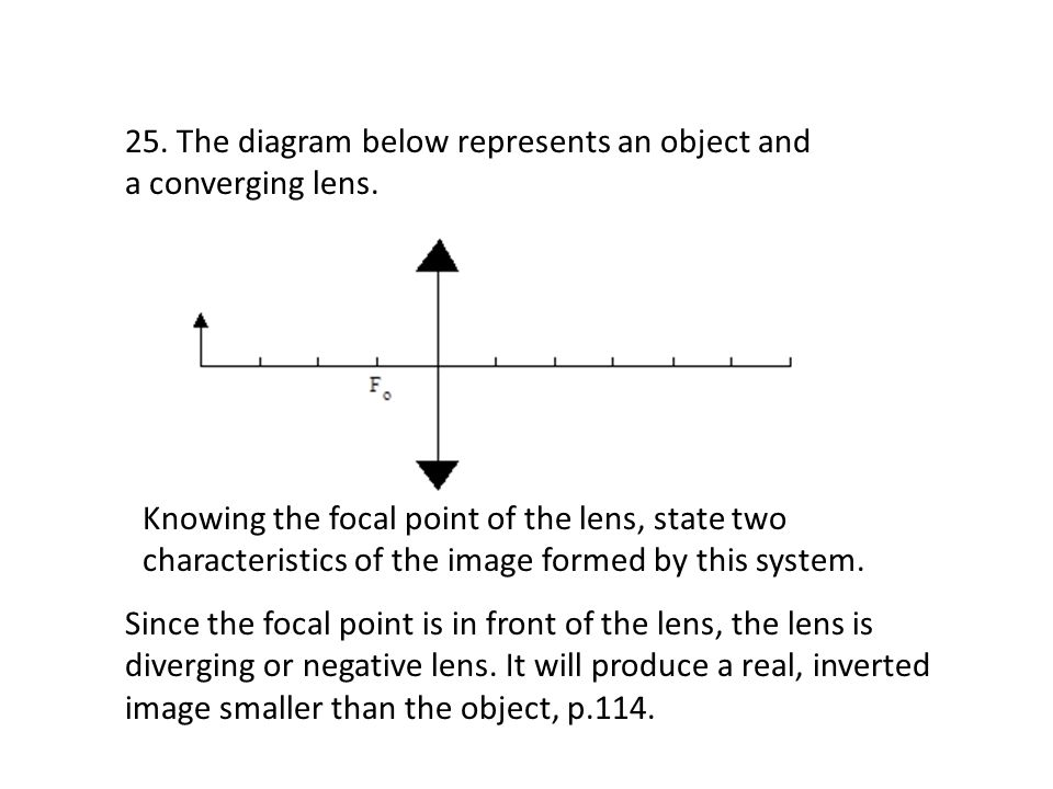 25. The diagram below represents an object and