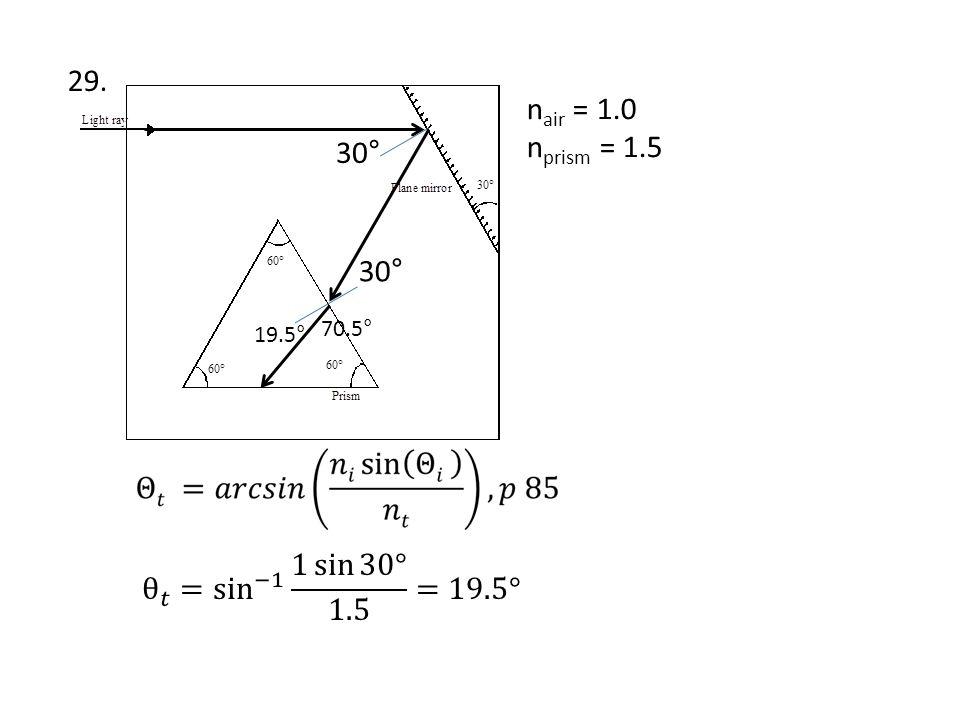 29. nair = 1.0 nprism = 1.5 30° 30° θ 𝑡 = sin −1 1 sin 30° 1.5 =19.5°
