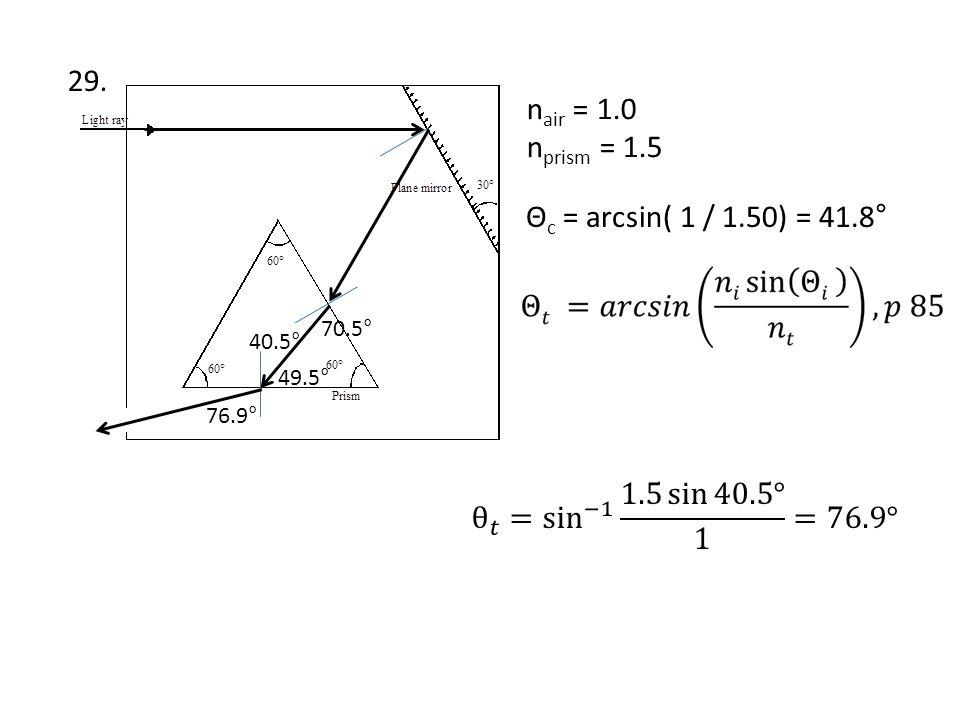 29. nair = 1.0 nprism = 1.5 Θc = arcsin( 1 / 1.50) = 41.8°