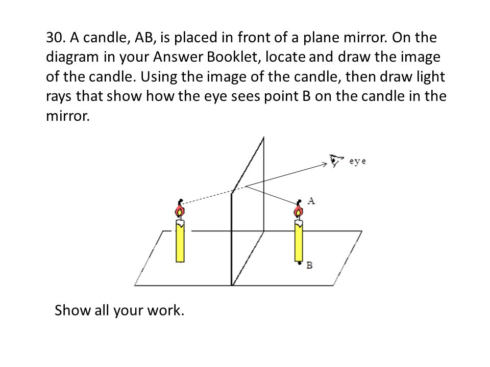 30. A candle, AB, is placed in front of a plane mirror
