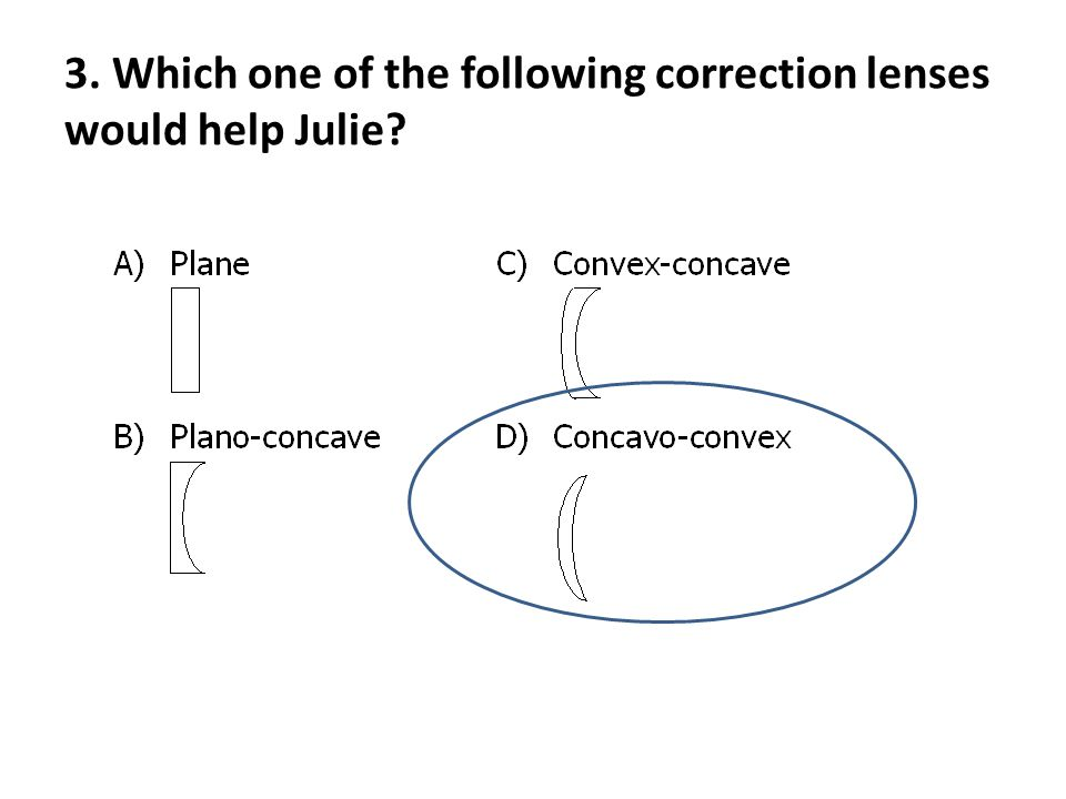 3. Which one of the following correction lenses would help Julie