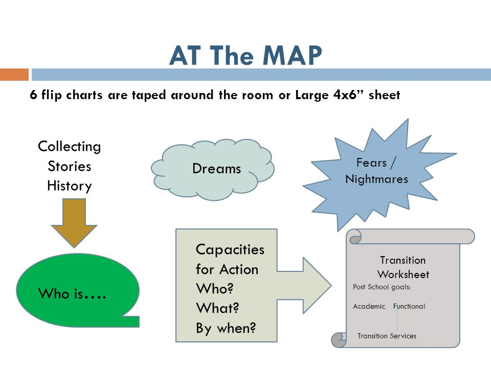 AT The MAP Collecting Stories History Dreams Capacities for Action