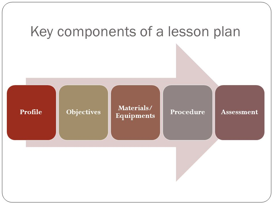 Lesson Plans Teaching Guides Learning Resources