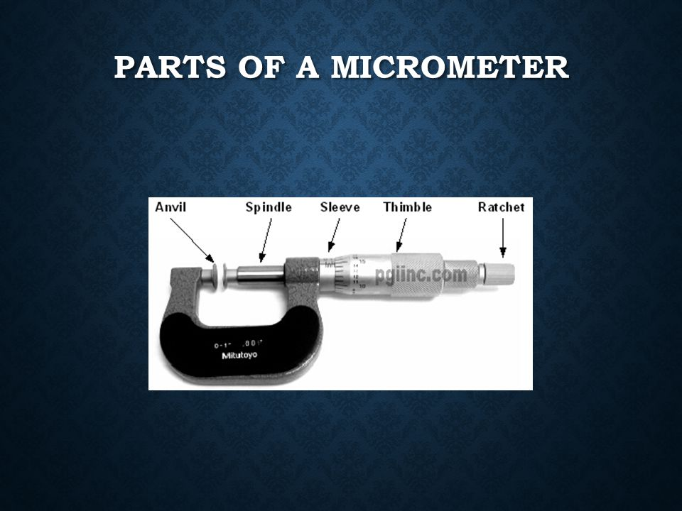 Parts of a Micrometer