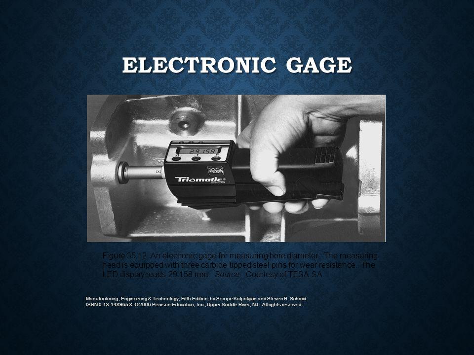 Electronic Gage