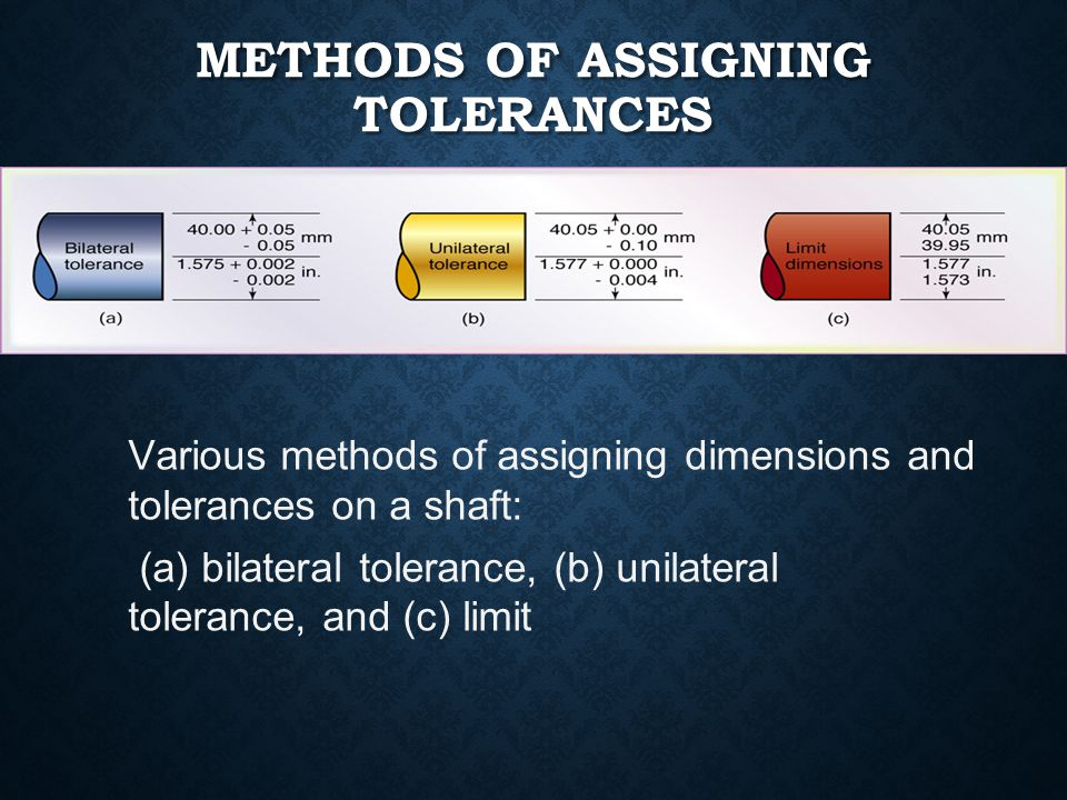 Methods of Assigning Tolerances