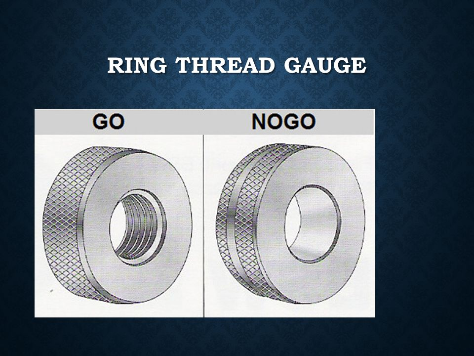 Ring thread gauge