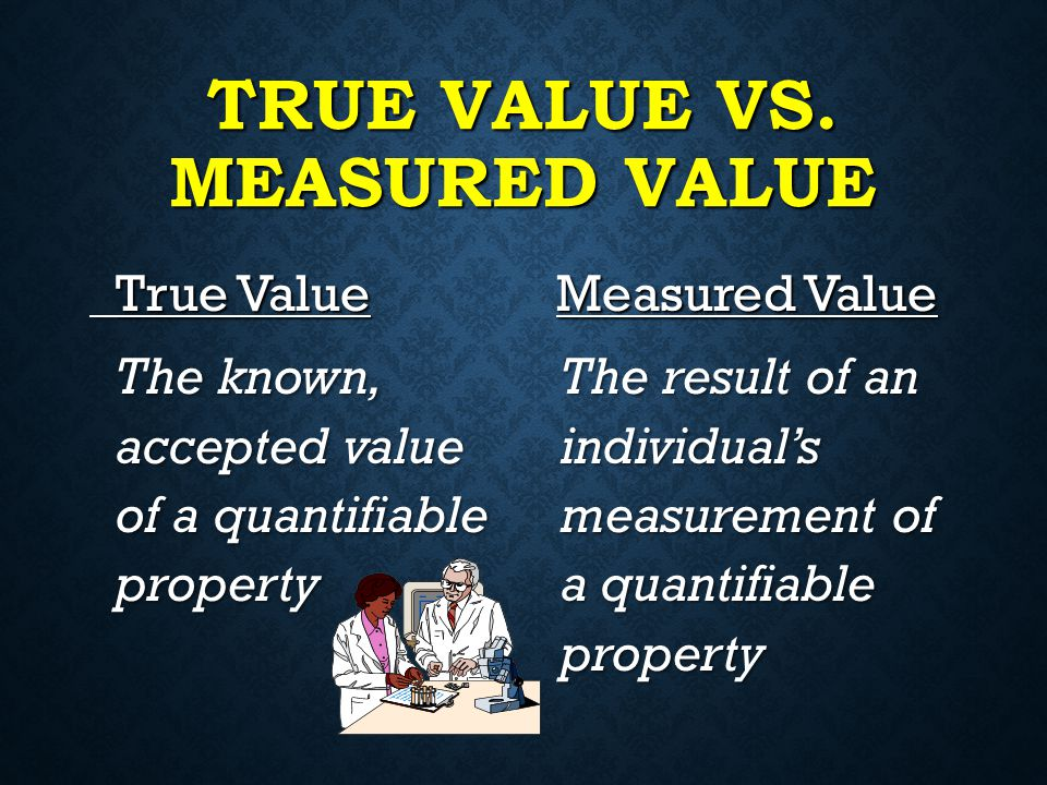 True Value vs. Measured Value