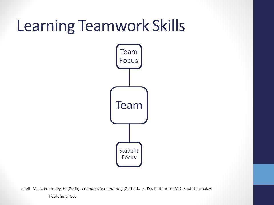 Learning Teamwork Skills