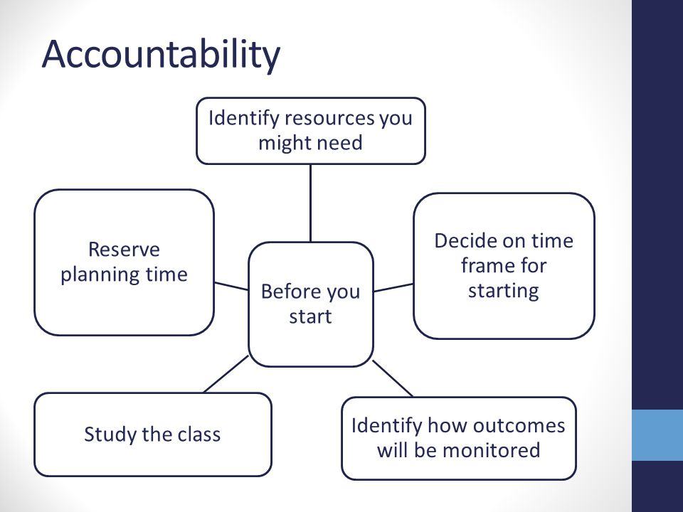 Accountability Identify resources you might need