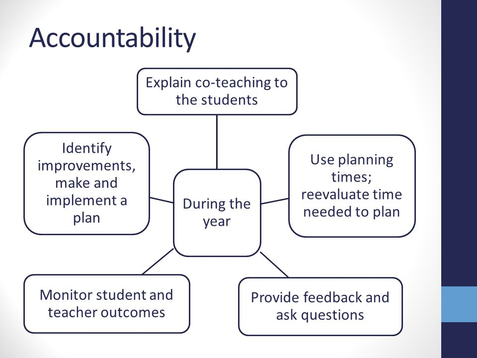 Accountability Explain co-teaching to the students